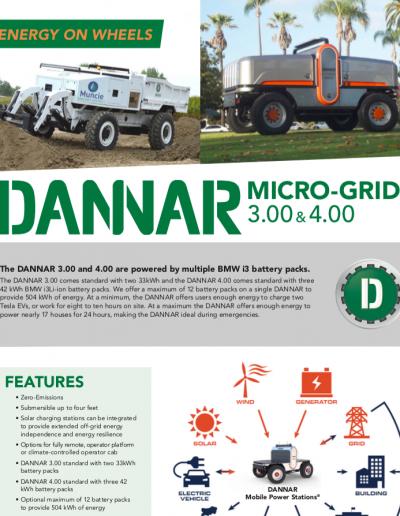 "<a target=""_blank"" href=""https://s.dannar.us.com/2018/10/DANNAR-Micro-Grid-onesheet-OCT18.pdf"">DANNAR Micro-Grid</a>"